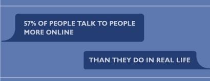 talking to people